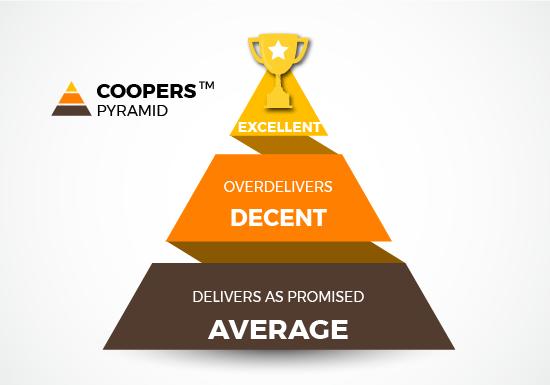 Coopers Pyramid Piramide
